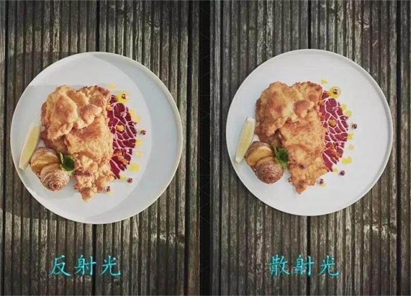 美食摄影技巧